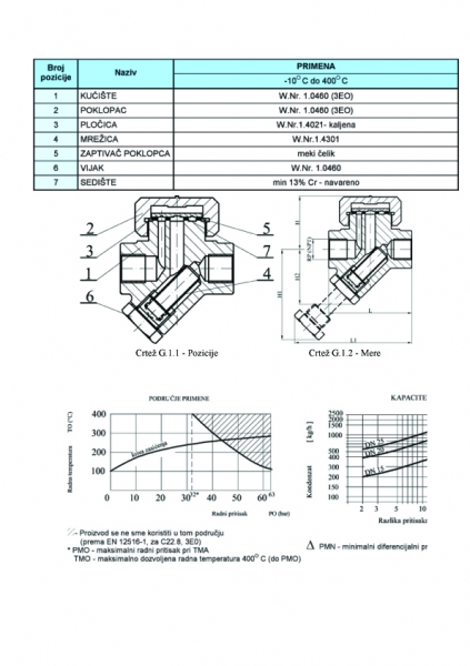 Odvajac kondenzata brzi  MIP Cuprija