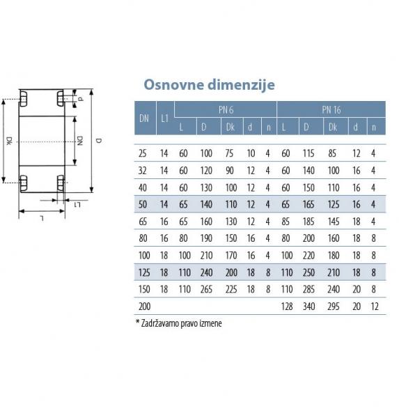 Cevoflex  Gumeni kompezator MIP Cuprija