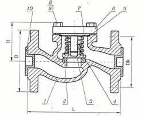 Nepovratni ventil  MIP Cuprija